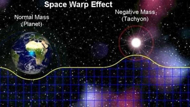 Interpretación de ciencia ficción de la masa negativa