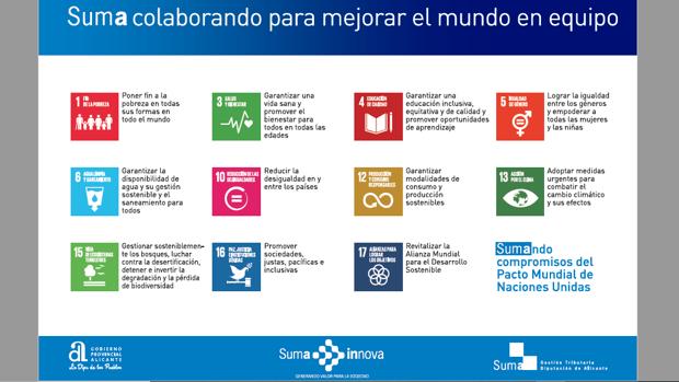 Esquema de medidas contenidos en el programa de Suma para el Pacto Mundial de Naciones Unidas