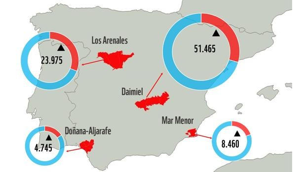 La provincia de Cádiz entra en la lista negra por «robo de agua» en España